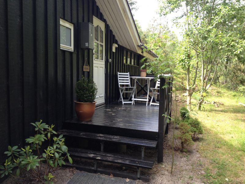 Sommerhus 1472